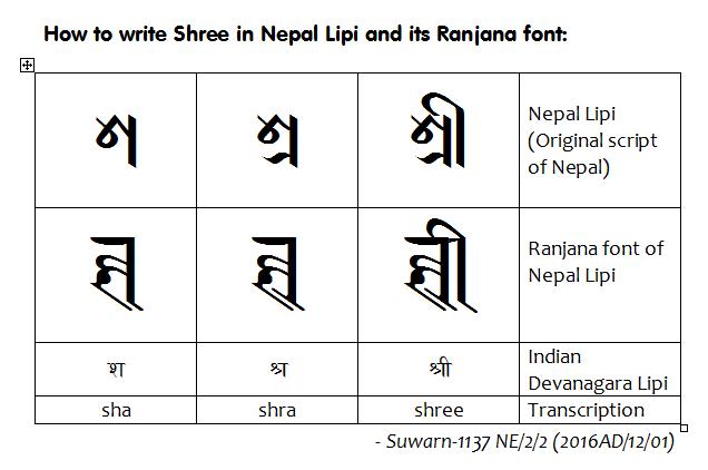 how-to-write-shree-in-nepal-lipi